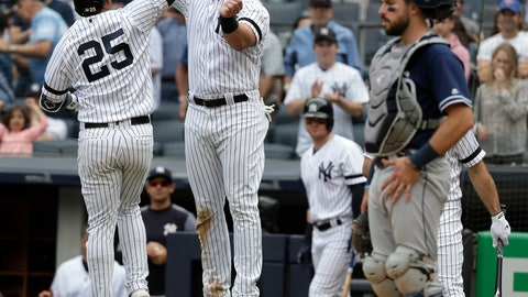 <p>               New York Yankees' Gleyber Torres (25) celebrates his two-run homer with Luke Voit, second from right, during the seventh inning of a baseball game against the San Diego Padres at Yankee Stadium, Wednesday, May 29, 2019, in New York. (AP Photo/Seth Wenig)             </p>