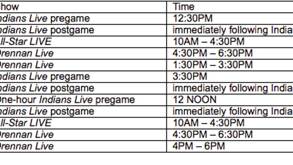 SportsTime Ohio Announces MLB All-Star Programming Lineup