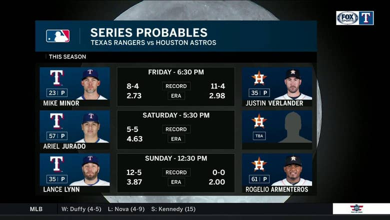 Heading down to Houston for a Series | Rangers Live