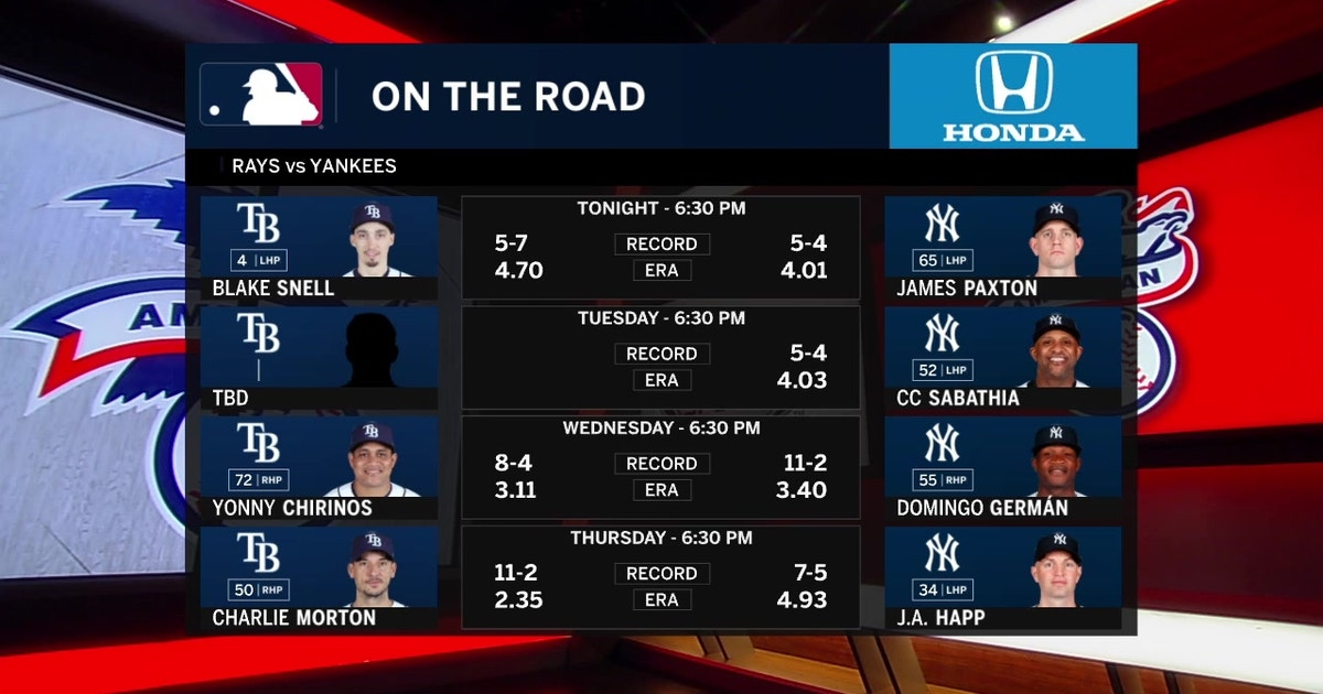 Blake Snell heads to the mound as Rays begin series against Yankees