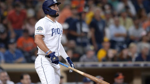 <p>               San Diego Padres' Eric Hosmer watches his two-run home run during the fourth inning of a baseball game against the Baltimore Orioles, Monday, July 29, 2019, in San Diego. (AP Photo/Orlando Ramirez)             </p>