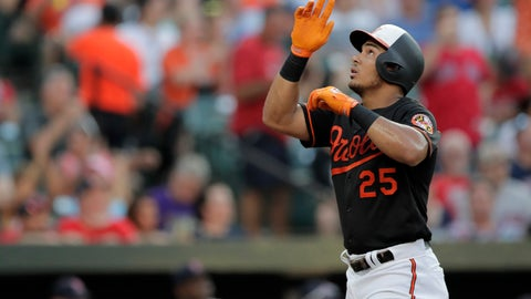 <p>               Baltimore Orioles' Anthony Santander gestures after hitting a three-run home run off Boston Red Sox starting pitcher David Price during the first inning of a baseball game Friday, July 19, 2019, in Baltimore. (AP Photo/Julio Cortez)             </p>