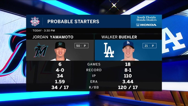 Jordan Yamamoto gets the start for Marlins in finale against Dodgers