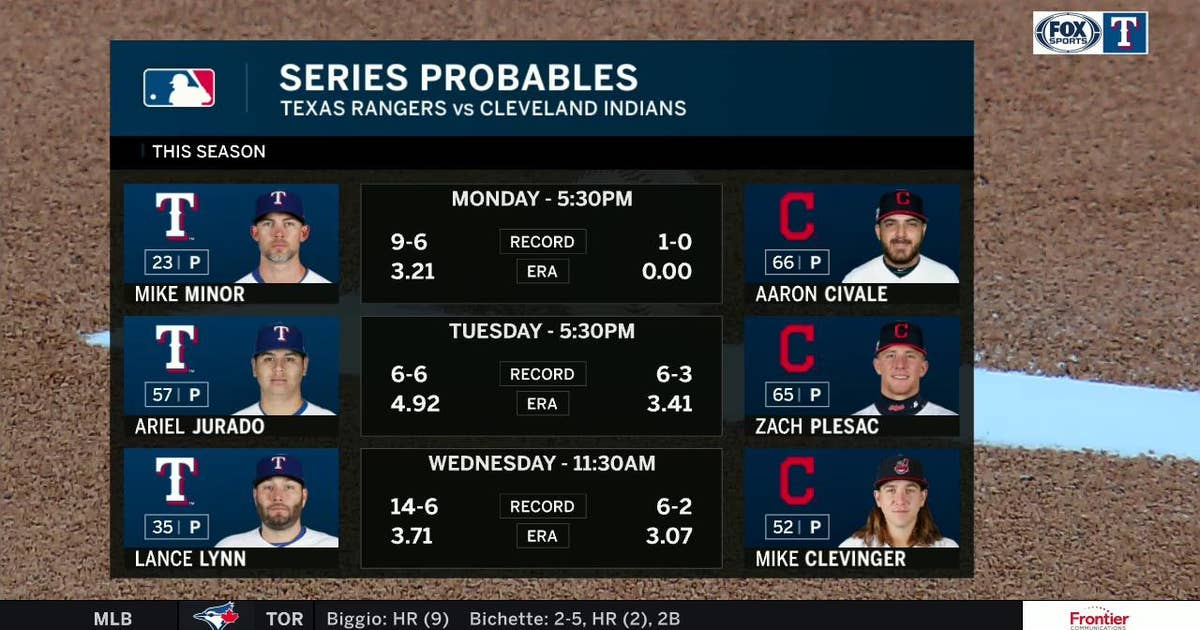 Series Probables with Cleveland | Rangers Live