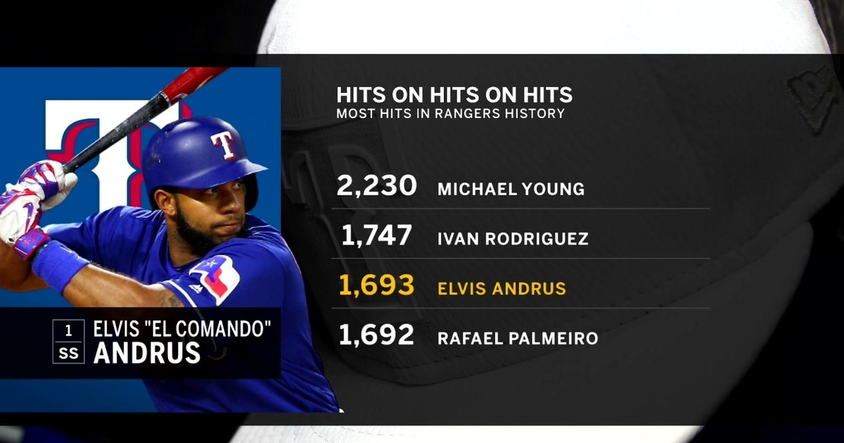 Elvis Andrus Closing in on Pudge for Most Hits | Rangers Live
