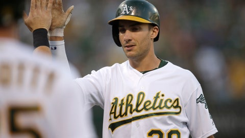 <p>               Oakland Athletics' Matt Olson (28) is congratulated after scoring against the New York Yankees in the first inning of a baseball game Thursday, Aug. 22, 2019, in Oakland, Calif. (AP Photo/Ben Margot)             </p>