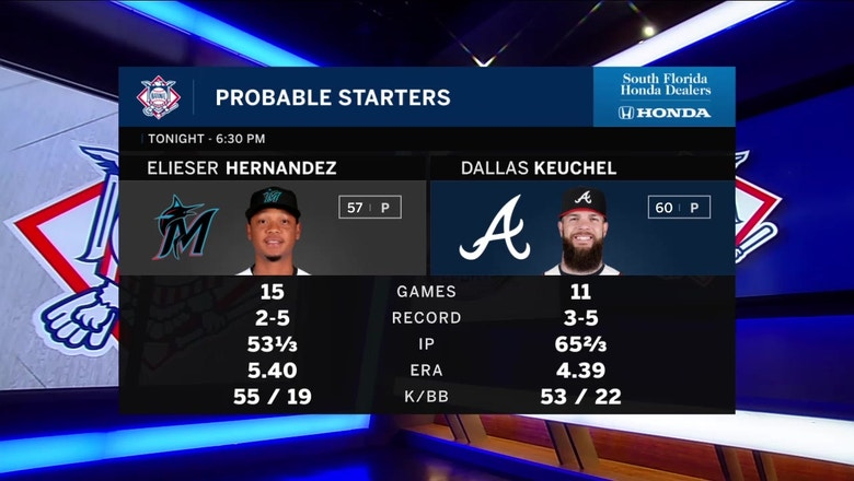 Marlins look to get back in win column against Braves