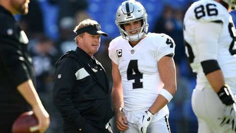"""<p>               FILE - In this Nov. 25, 2018, file photo, Oakland Raiders coach Jon Gruden, center left, speaks with quarterback Derek Carr before the team's NFL football game against the Baltimore Ravens in Baltimore. """"We have to win this year,"""" Carr said. """"Nobody cares about what's after this. We have to win now. What's cool about this team is the expectation."""" (AP Photo/Gail Burton, File)             </p>"""
