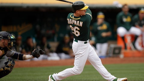 <p>               Oakland Athletics' Matt Chapman swings for a two-run home run off Milwaukee Brewers' Josh Hader in the eighth inning of a baseball game Thursday, Aug. 1, 2019, in Oakland, Calif. (AP Photo/Ben Margot)             </p>