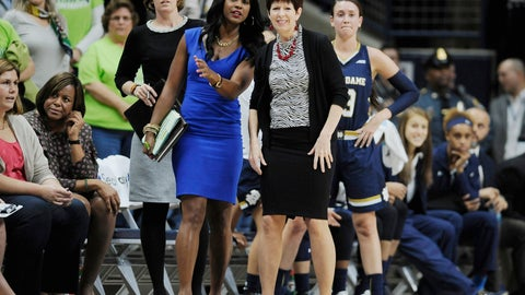 <p>               FILE - In this Dec. 5, 2015, file photo, Notre Dame head coach Muffet McGraw, right, watches play with associate coach Niele Ivey, left, during the first half of an NCAA college basketball game in Storrs, Conn. The Memphis Grizzlies announced Monday, Aug. 5, 2019, that they have hired former Notre Dame women's associate head coach Niele Ivey among the new assistants for coach Taylor Jenkins. (AP Photo/Jessica Hill, File)             </p>