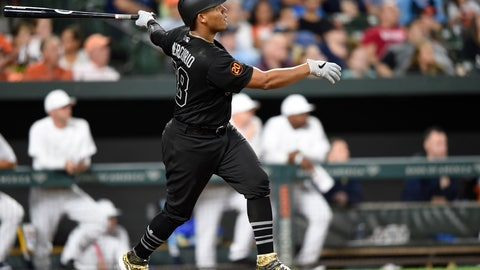 <p>               Baltimore Orioles' Pedro Severino follows though on a grand slam against the Tampa Bay Rays during the third inning of a baseball game Saturday, Aug. 24, 2019, in Baltimore. (AP Photo/Gail Burton)             </p>