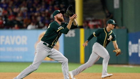 <p>               Oakland Athletics relief pitcher Paul Blackburn, left, reaches to field a groundout by Texas Rangers' Rougned Odor as first baseman Matt Olson, rear, moves to cover first in the fourth inning of a baseball game in Arlington, Texas, Saturday, Sept. 14, 2019. (AP Photo/Tony Gutierrez)             </p>