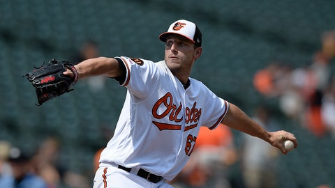 <p>               Baltimore Orioles pitcher John Means throws against the Seattle Mariners in the first inning of a baseball game, Sunday, Sept. 22, 2019, in Baltimore. (AP Photo/Gail Burton)             </p>
