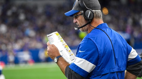 <p>               Indianapolis Colts head coach Frank Reich calls a play during the first half of an NFL football game against the Oakland Raiders in Indianapolis, Sunday, Sept. 29, 2019. (AP Photo/Doug McSchooler)             </p>