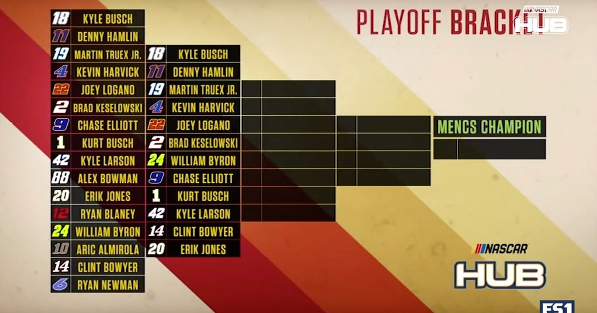The 'War Room' picks the 2019 NASCAR Cup Series champion