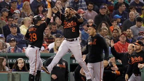 <p>               Baltimore Orioles' Renato Nunez (39) celebrates his three-run homer at the dugout with Jonathan Villar (2) in the third inning of a baseball game against the Boston Red Sox at Fenway Park, Friday, Sept. 27, 2019, in Boston. (AP Photo/Elise Amendola)             </p>