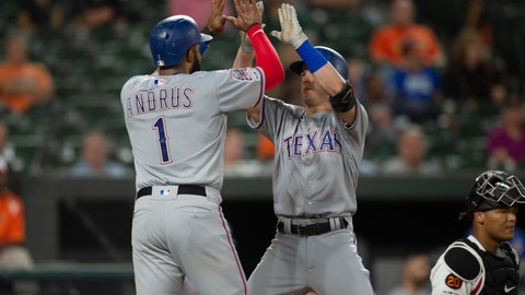 <p>               Texas Rangers' Nick Solak celebrates with Elvis Andrus (1) at home plate after hitting a two run home run during the seventh inning of the team's baseball game against the Baltimore Orioles, Thursday, Sept. 5, 2019, in Baltimore. (AP Photo/Tommy Gilligan)             </p>