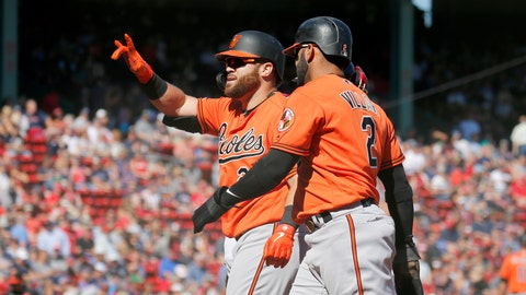 <p>               Baltimore Orioles' DJ Stewart (24) celebrates with teammate Jonathan Villar after hitting a two-run home run scoring Villar during the first inning of a baseball game against the Boston Red Sox, Saturday, Sept. 28, 2019, in Boston. (AP Photo/Mary Schwalm)             </p>