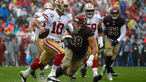 <p>               San Francisco 49ers quarterback Jimmy Garoppolo (10) looks for a receiver as he is pressured by Washington Redskins defensive end Matthew Ioannidis in the first half of an NFL football game, Sunday, Oct. 20, 2019, in Landover, Md. (AP Photo/Alex Brandon)             </p>