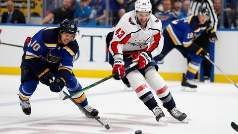 <p>               Washington Capitals' Tom Wilson (43) and St. Louis Blues' Brayden Schenn (10) reach for a loose puck during the third period of an NHL hockey game Wednesday, Oct. 2, 2019, in St. Louis. The Capitals won 3-2 in overtime. (AP Photo/Jeff Roberson)             </p>