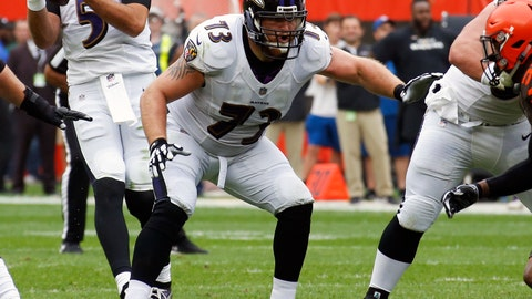 <p>               FILE - In this Oct. 7, 2018, file photo, Baltimore Ravens offensive guard Marshal Yanda (73) plays against the Cleveland Browns during the first half of an NFL football game, n Cleveland. Back when Marshal Yanda didn't have a touch of grey in his red beard and had not yet earned the first of seven Pro Bowl bids, the big kid from Iowa was just a raw rookie with the Baltimore Ravens looking for some guidance. (AP Photo/Ron Schwane, File)             </p>
