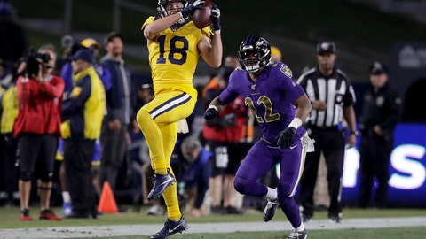 <p>               Los Angeles Rams wide receiver Cooper Kupp catches a pass in front of Baltimore Ravens cornerback Jimmy Smith during the second half of an NFL football game Monday, Nov. 25, 2019, in Los Angeles. (AP Photo/Marcio Jose Sanchez)             </p>