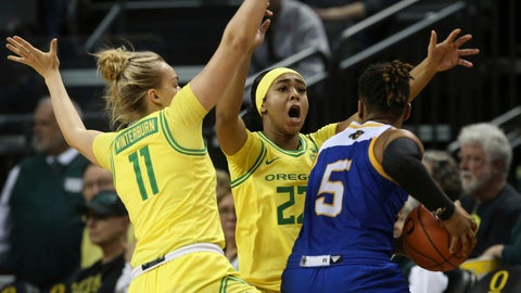 <p>               Oregon's Holly Winterburn, left, and Minyon Moore pressure UC Riverside's Lauryn Pointer during the second quarter of an NCAA college basketball game in Eugene, Ore., Monday, Dec. 16, 2019. (AP Photo/Chris Pietsch)             </p>