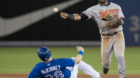 <p>               FILE - In this Wednesday, Sept. 25, 2019, file photo, Baltimore Orioles shortstop Jonathan Villar gets the force out on Toronto Blue Jays' Billy McKinney during the seventh inning of a baseball game, in Toronto. Villar was acquired Monday, Dec. 2, 2019, by the Miami Marlins from the Baltimore Orioles in exchange for minor league left-handed pitcher Easton Lucas. (Fred Thornhill/The Canadian Press via AP, File)             </p>