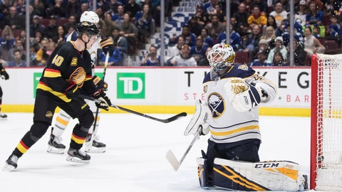 <p>               Buffalo Sabres goalie Carter Hutton, right, looks on after allowing the winning goal to Vancouver Canucks' J.T. Miller (not shown) while Elias Pettersson, of Sweden, celebrates during overtime of an NHL hockey game in Vancouver, British Columbia, Saturday, Dec. 7, 2019. (Darryl Dyck/The Canadian Press via AP)             </p>