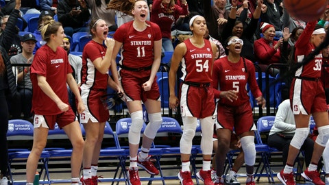 <p>               Stanford players celebrate a basket from the bench against Mississippi State during the third quarter of an NCAA college basketball game in Victoria, British Columbia, Saturday, Nov. 30, 2019. (Chad Hipolito/The Canadian Press via AP)             </p>