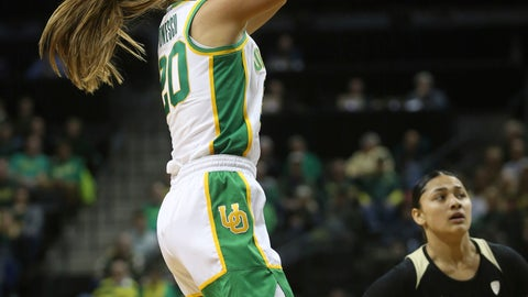 <p>               Oregon's Sabrina Ionescu shoots over Colorado's Lesila Finau during the second quarter of an NCAA college basketball game in Eugene, Ore., Friday, Jan. 3, 2020. (AP Photo/Chris Pietsch)             </p>