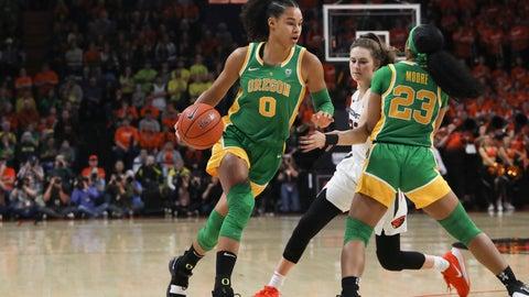 <p>               Oregon's Satou Sabally (0) drives to the basket around teammate Minyon Moore (23) and Oregon State's Kat Tudor (22) during the first half of an NCAA college basketball game in Corvallis, Ore., Sunday, Jan. 26, 2020. (AP Photo/Amanda Loman)             </p>