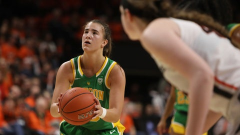 <p>               Oregon's Sabrina Ionescu (20) prepares to take a free throw with 17 seconds left on the clock during an NCAA college basketball game against Oregon State in Corvallis, Ore., Sunday, Jan. 26, 2020. (AP Photo/Amanda Loman)             </p>
