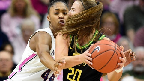 <p>               Connecticut's Aubrey Griffin, left, pressures Oregon's Sabrina Ionescu, right, in the first half of an NCAA college basketball game, Monday, Feb. 3, 2020, in Storrs, Conn. (AP Photo/Jessica Hill)             </p>