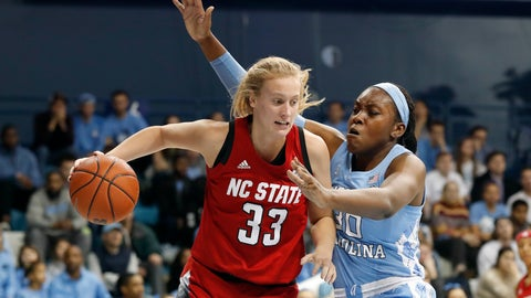 <p>               North Carolina State center Elissa Cunane (33) drives to the basket while North Carolina center Janelle Bailey (30) defends during the first half of an NCAA college basketball game in Chapel Hill, N.C., Thursday, Jan. 9, 2020. (AP Photo/Gerry Broome)             </p>