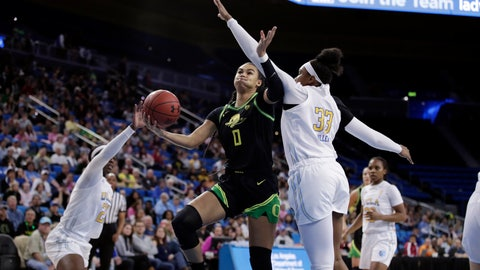<p>               Oregon's Satou Sabally (0) shoots next to UCLA forward Lauryn Miller (33) during the first half of an NCAA college basketball game Friday, Feb. 14, 2020, in Los Angeles. (AP Photo/Marcio Jose Sanchez)             </p>