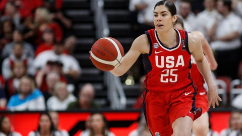 <p>               FILE - In this Feb. 2, 2020, file photo, USA Women's National Team guard Kelsey Plum drives the ball upcourt during an NCAA women's exhibition basketball game against Louisville in Louisville, Ky. USA Basketball will have a team of WNBA players available to qualify in 3-on-3 for the Olympics. Plum, Allisha Gray, Katie Lou Samuelson and Stefanie Dolson headline the 11 players invited to a training camp this week in Chicago. (AP Photo/Wade Payne, File)             </p>