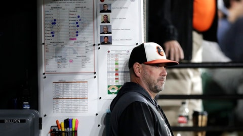 <p>               FILE - In this Sept. 19, 2019, file photo, Baltimore Orioles manager Brandon Hyde watches from the dugout during the seventh inning of a baseball game against the Toronto Blue Jays in Baltimore. Hyde enters his second spring training as manager of the Baltimore Orioles with the same goal as last year: to oversee the rebuild of a last-place team that lost more than 100 games. (AP Photo/Julio Cortez, File)             </p>