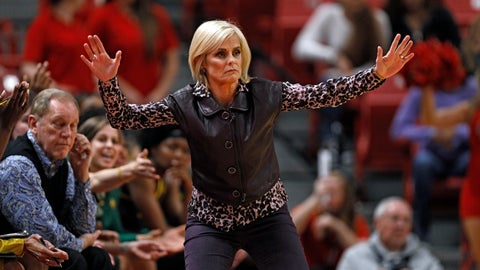 <p>               Baylor coach Kim Mulkey gestures to players during the first half of an NCAA college basketball game against Texas Tech, Tuesday, Feb. 18, 2020, in Lubbock, Texas. (AP Photo/Brad Tollefson)             </p>