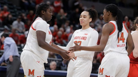 <p>               Maryland's Ashley Owusu (15) reacts to Blair Watson (22) and Diamond Miller (14) after Owusu hit a shot and was fouled during the first half of an NCAA college basketball championship game against Ohio State at the Big Ten Conference tournament, Sunday, March 8, 2020, in Indianapolis. (AP Photo/Darron Cummings)             </p>
