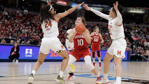<p>               Indiana's Aleksa Gulbe (10) looks to put up a shot against Maryland's Stephanie Jones (24) and Blair Watson (22) during the second half of an NCAA college basketball semifinal game at the Big Ten Conference tournament, Saturday, March 7, 2020, in Indianapolis. Maryland won 66-51. (AP Photo/Darron Cummings)             </p>