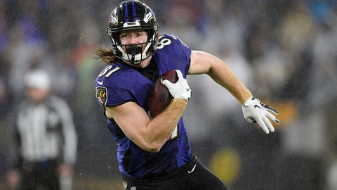 <p>               FILE - In this Dec. 29, 2019, file photo, Baltimore Ravens tight end Hayden Hurst (81) runs with the ball during the first half of an NFL football game against the Pittsburgh Steelers, in Baltimore. The Atlanta Falcons are expected to announce a trade with Baltimore for tight end Hayden Hurst. The Falcons, who are cutting running back Devonta Freeman and cornerback Desmond Trufant, among others, in cost-cutting moves, are hoping Hurst will replace Austin Hooper, who signed with Cleveland as a free agent. (AP Photo/Nick Wass, File)             </p>