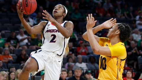 <p>               Arizona's Aarion McDonald (2) shoots over California's Jazlen Green (10) during the second half of an NCAA college basketball game in the quarterfinal round of the Pac-12 women's tournament Friday, March 6, 2020, in Las Vegas. (AP Photo/John Locher)             </p>