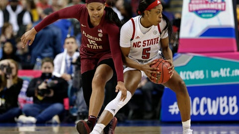 <p>               Florida State forward Kiah Gillespie (15) reaches in as North Carolina State forward Jada Boyd (5) controls the ball during the first half of an NCAA college basketball championship game at the Atlantic Coast Conference women's tournament in Greensboro, N.C., Sunday, March 8, 2020. (AP Photo/Gerry Broome)             </p>