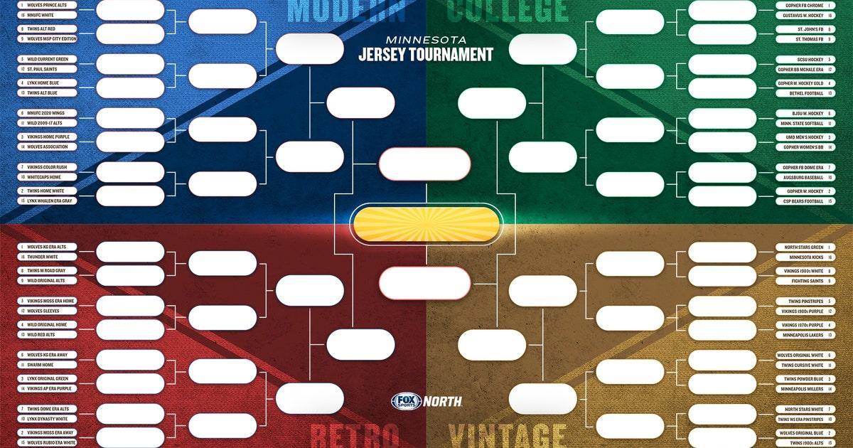 Minnesota's ultimate jersey tournament primer: Meet the field