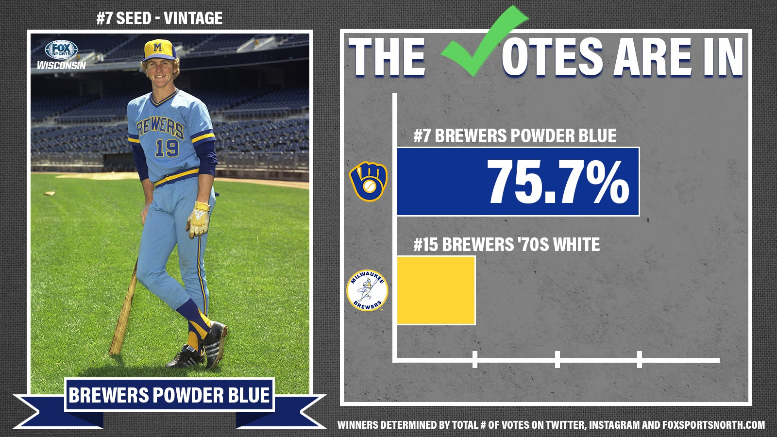 Brewers powder blue