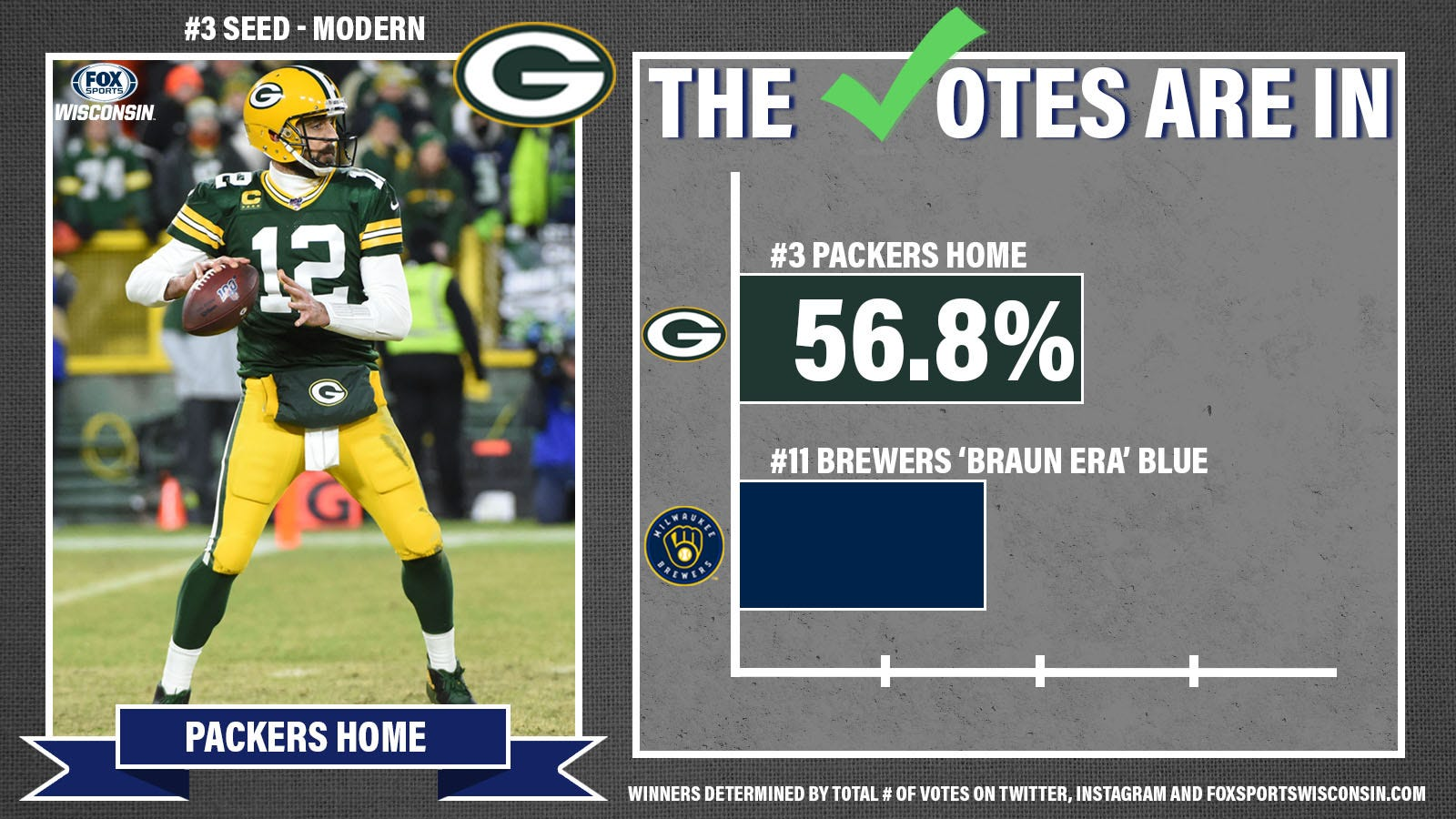 MODERN 3 vs. 11 packers home