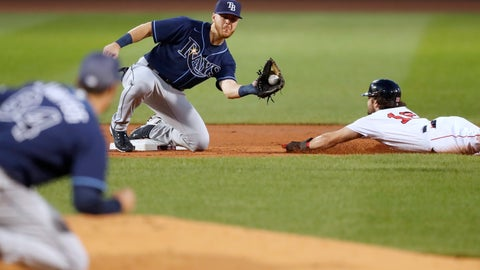 <p>               Tampa Bay Rays' Michael Brosseau, center, gets the throw at second base on the attempted steal by Boston Red Sox's Andrew Benintendi during the first inning of a baseball game, Tuesday, Aug. 11, 2020, in Boston. (AP Photo/Michael Dwyer)             </p>