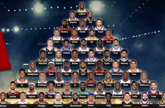 Nick Wright lists out his NBA Player Pyramid