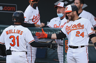 Cedric Mullins goes yard twice to power Orioles over Yankees, 4-2 thumbnail